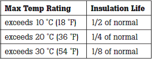 infrared-thermometers-2