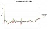 bioshock-infinite-frametimes-ultra-dx11