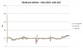 bioshock-infinite-ultra-dx11-with-dof