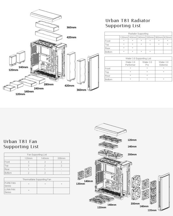T81fanradiator
