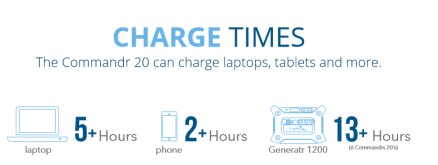 ChargeTimes