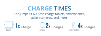 Jumpr6IQChargeTimes