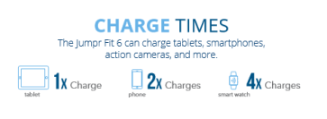JumprFit6ChargeTimes