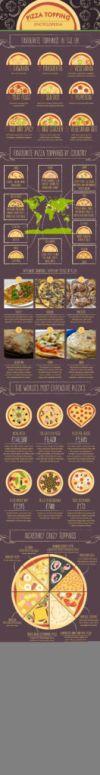 Pizza_Info