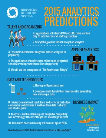 2015-analytics-predictions