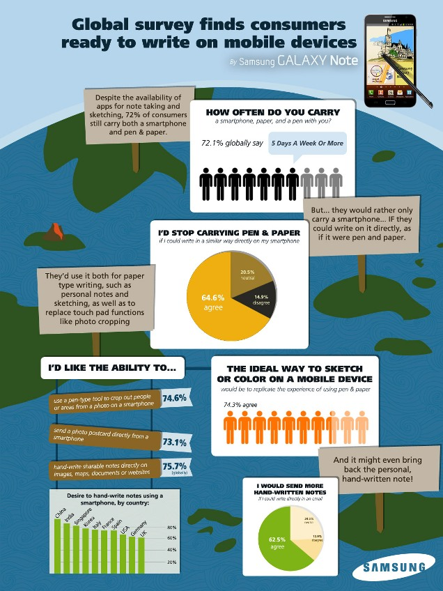 Galaxy Npte Infographic