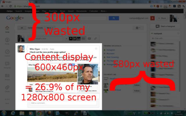 Google plus space utilization