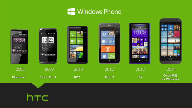 HTC One M8 for Windows vs. Nokia Lumia 930: Which One ...