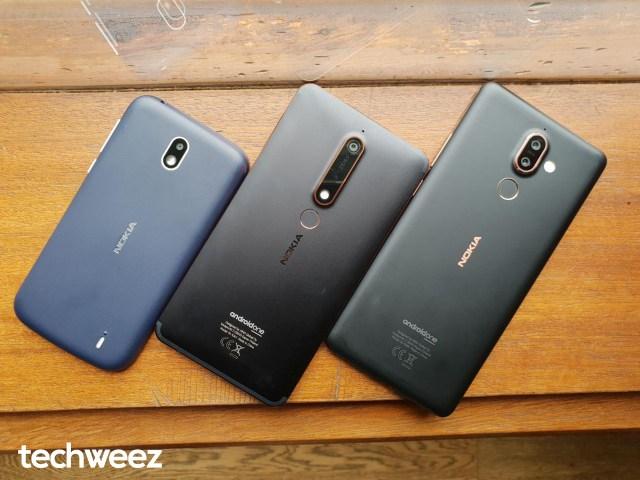 Nokia Portfolio Kenya