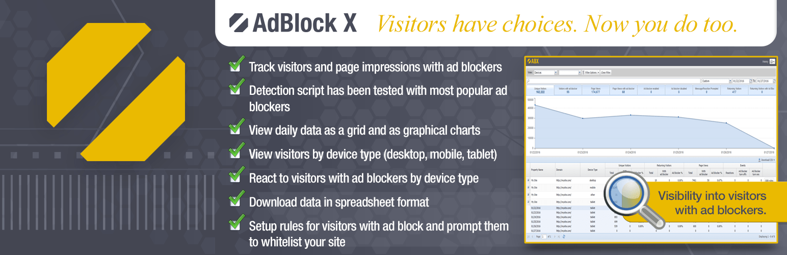 Best Free Anti Ad Block Plugins For WordPress