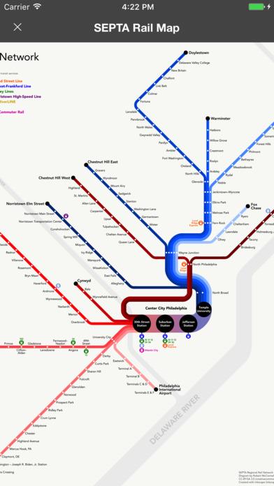 map rails