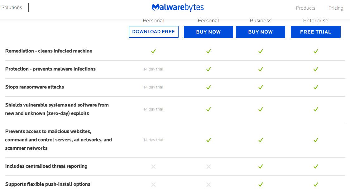 C:\Users\Silvery\AppData\Local\Microsoft\Windows\INetCache\Content.Word\Malwarebytes Anti-Malware.jpg