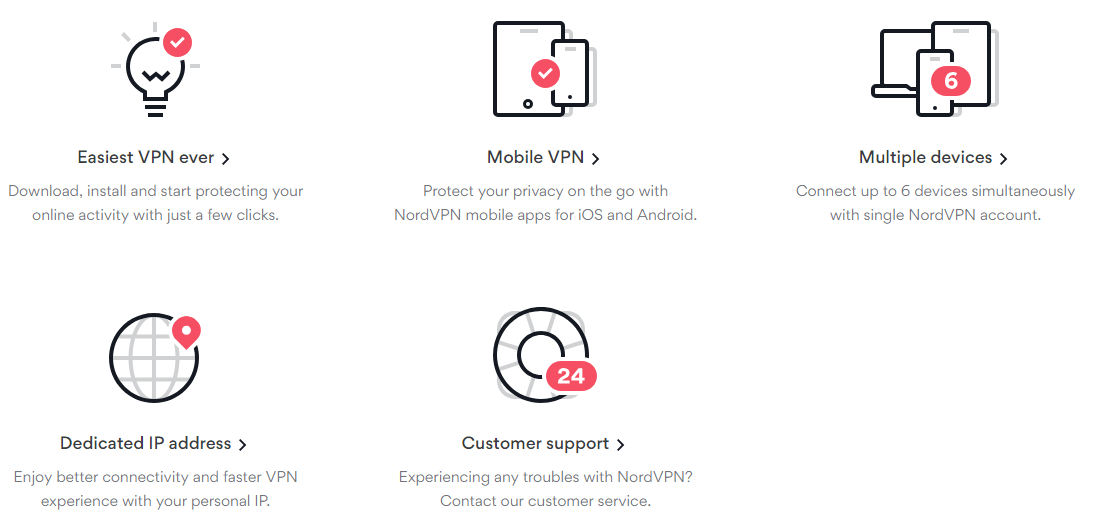 NordVPN Review – One Of The Best VPNs In The Market With No