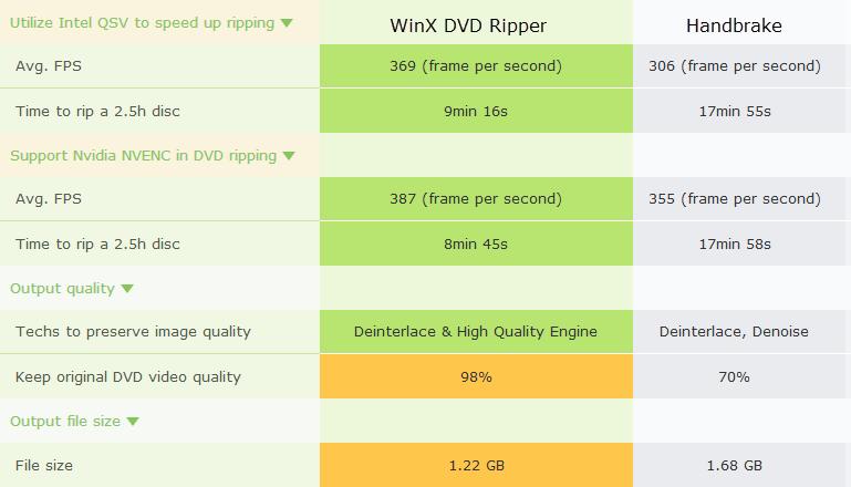 C:\Users\new\Desktop\WinX vs HandBr QSV.png