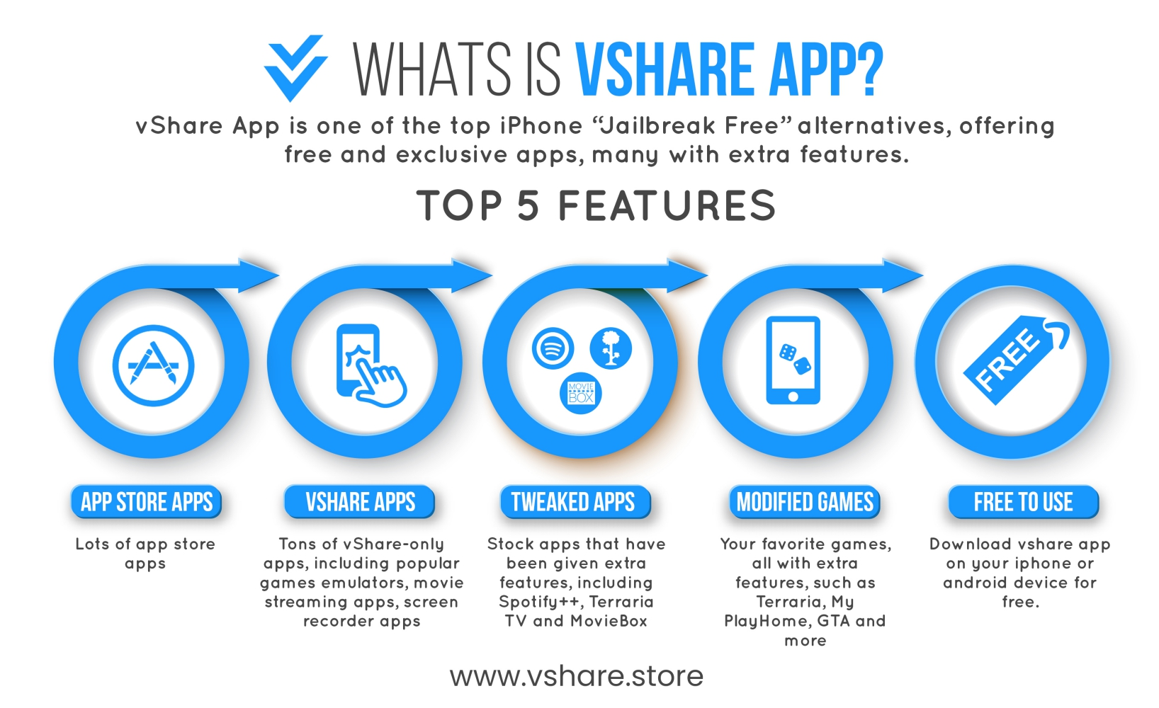 How to Download vShare App on iOS 13 Firmware - TECHWIBE