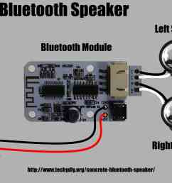 concrete bluetooth speaker wiring diagram [ 4000 x 2248 Pixel ]