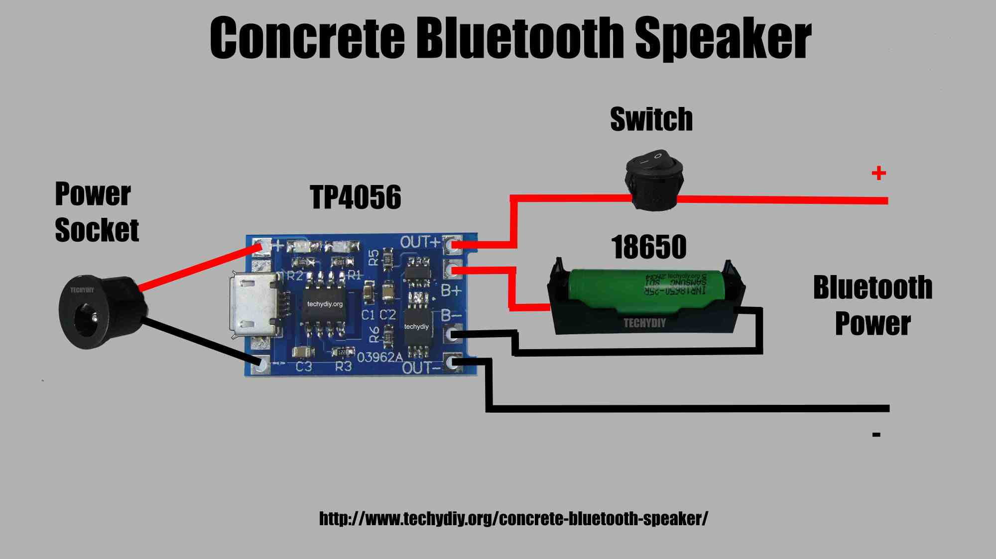 hight resolution of  concrete bluetooth speaker techydiy on subwoofer wiring diagram bluetooth speaker horn bluetooth speaker