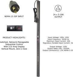 apc ap7930 120v 20a 24 outlet 5 20r zero u switched rack pdu surge protector [ 1600 x 1600 Pixel ]