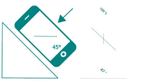 Simple Inclinometer