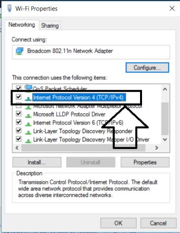 IPv4 Internet Protocal