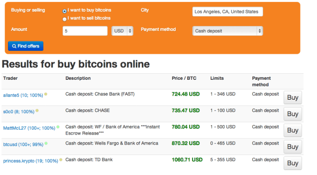 localbitcoins Buy & Sell Bitcoins