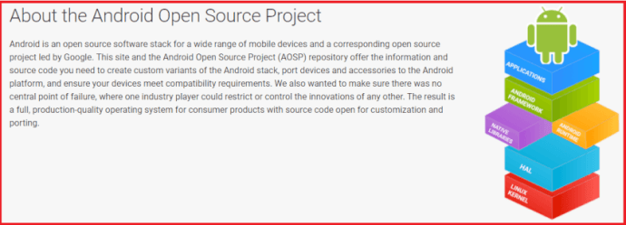 android Open source project code for any devices