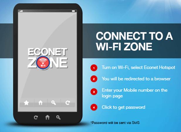 econet-zones