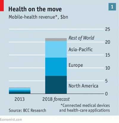 image credit - The Economist