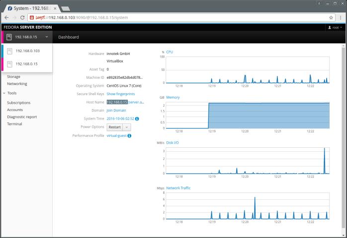 Cockpit - Remote Linux Server Monitoring