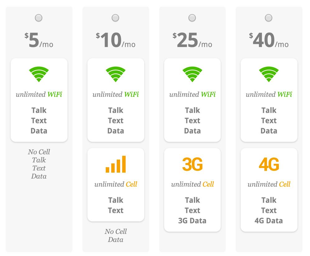 Republic Wireless « Tecnetico.com