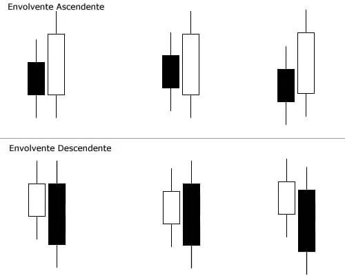 Sistemas de trading basados en patrones gráficos