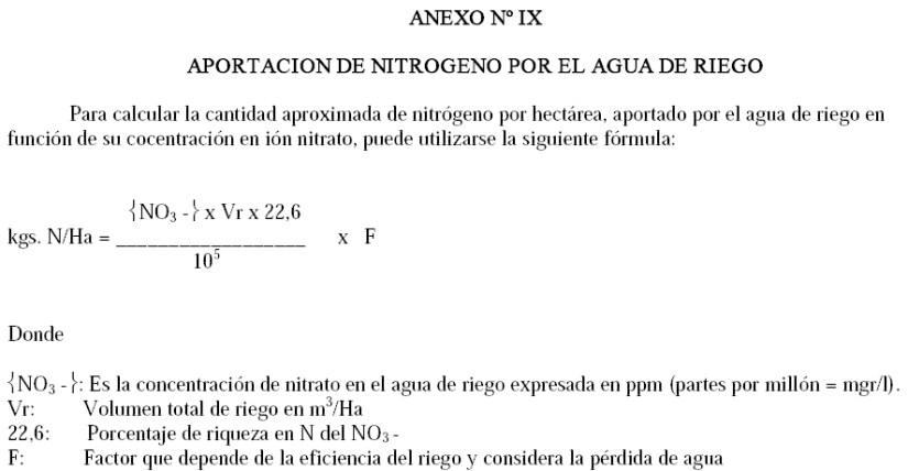 Produccion integrada de olivo APORTACION DE NITROGENO POR EL AGUA DE RIEGO