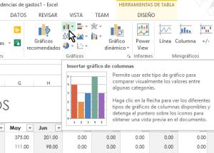 Cómo hacer gráficas de columnas en Excel 2013