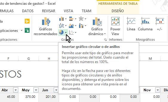 Botón para insertar gráfico circular en cómo hacer una gráfica circular Excel 2013