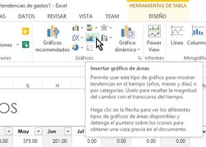 Cómo hacer una gráfica de áreas en Excel 2013