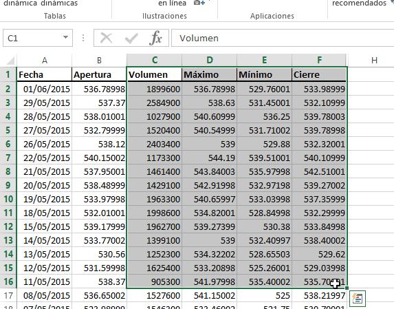 Seleccion de datos para la gráfica Volumen, máximos, mínimos, cierre en cómo hacer una gráfica de cotizaciones en Excel 2013