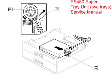 Ricoh PS450 Paper Tray Unit (two trays) Service Manual