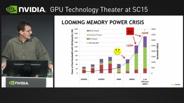 NVIDIA-HBM-Memory-Crisis