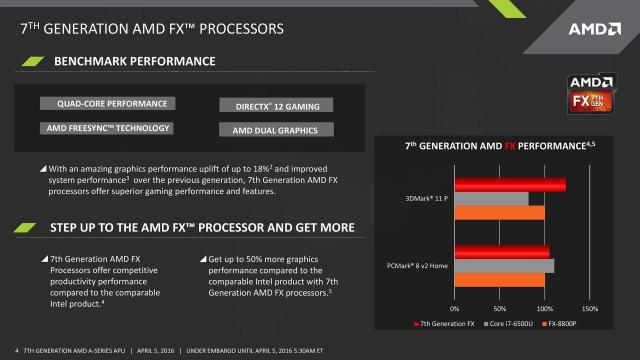 7th Generation AMD A-Series Processors Pre-Announce Press Deck (1)-page-004