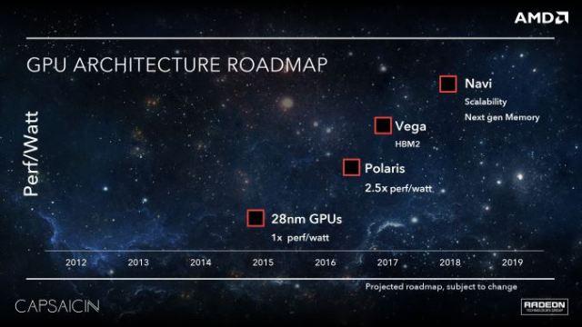 RTG_Roadmap
