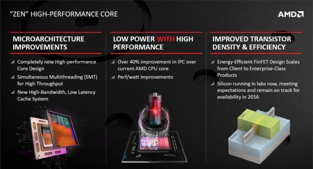 AMD-Zen-High-Performance-Core-635x344
