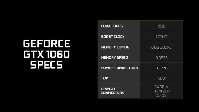 NVIDIA-GeForce-GTX-1060_Specs-635x357