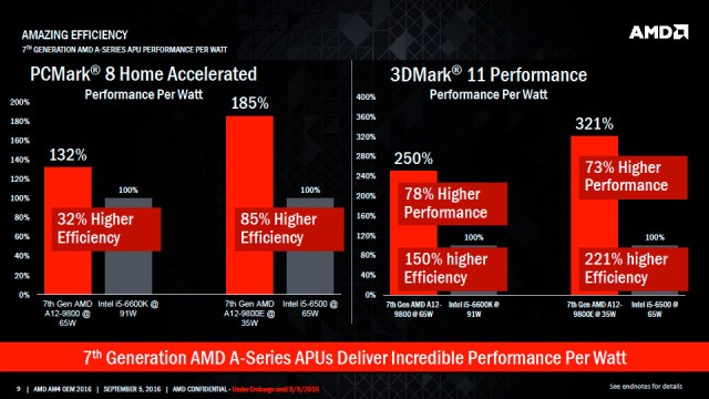AMD-Bristol-Ridge-APU_A12-9800-vs-i5-6600K