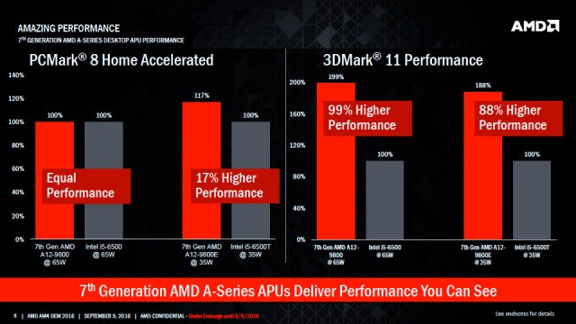 AMD-Bristol-Ridge-APU_Bristol-Ridge-vs-Skylake