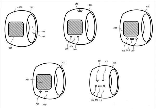 Apple brevetta anello smart con touchscreen