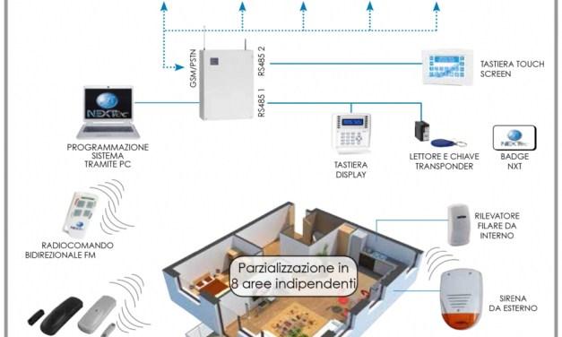SUPERLINK: Il sistema di sicurezza filo-radio della NEXTtec