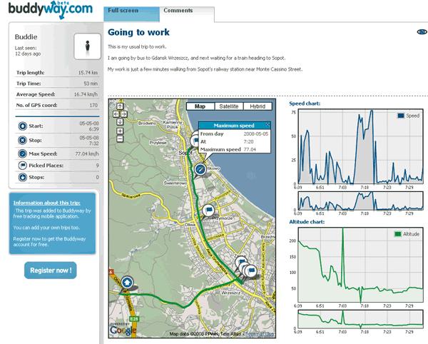 GPS grátis para celular/palmtop