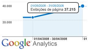 google_tecnofagia