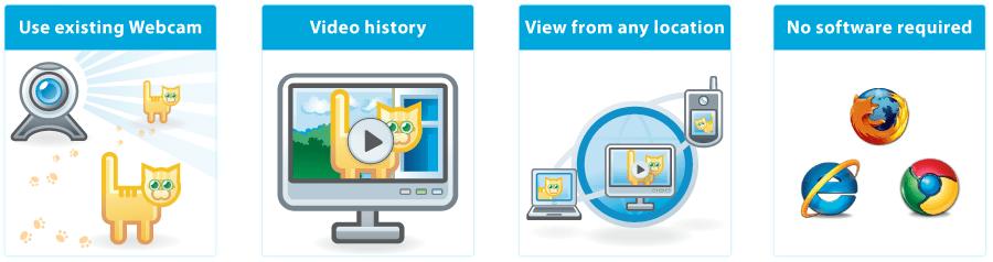 Segurança: vigie sua casa pela Internet