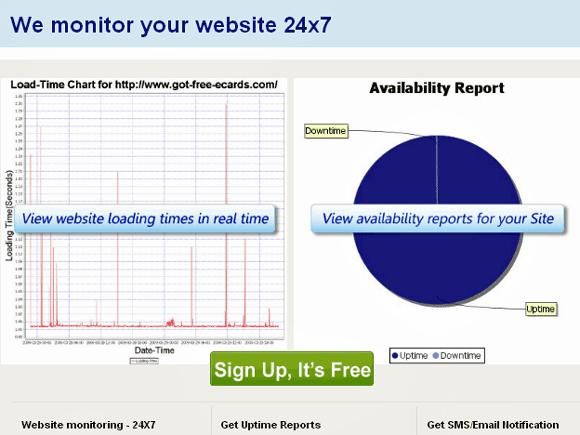 Monitore a disponibilidade de seu site